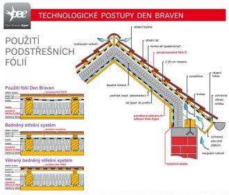 Den Braven Butylová páska pro lepení parozábran 15 mm x1 mm x 45 m